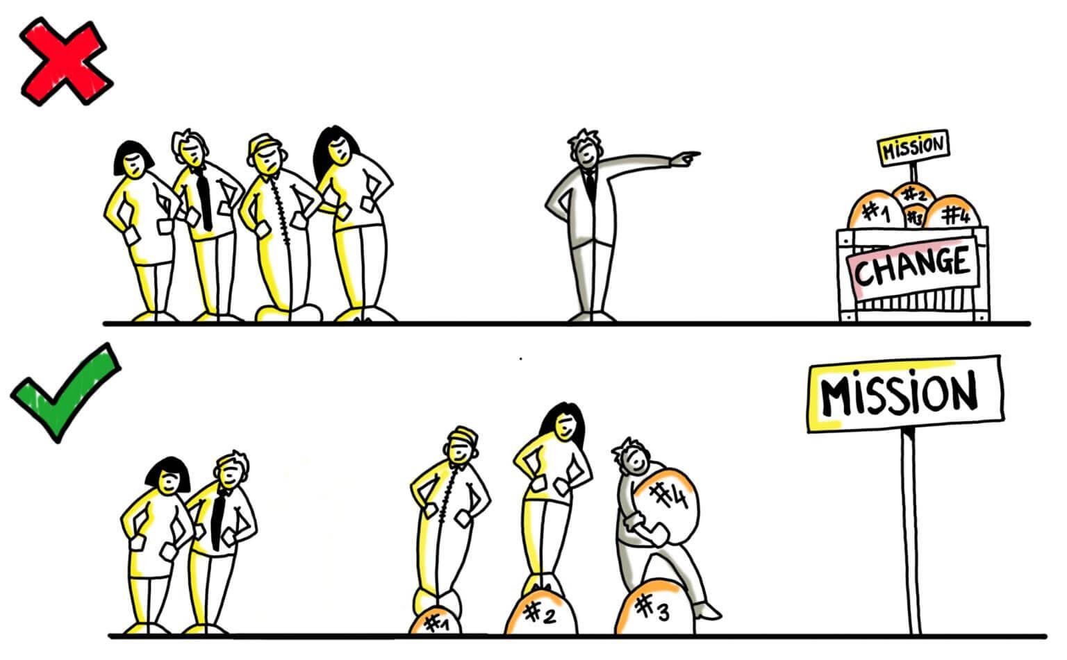 Image - Comment suciter le changement grâce à la mission